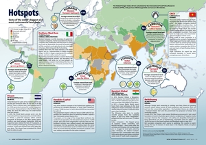 Land Grabs - Hotspots