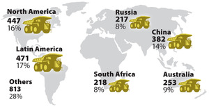 Gold production in tonnes, 2011 1
