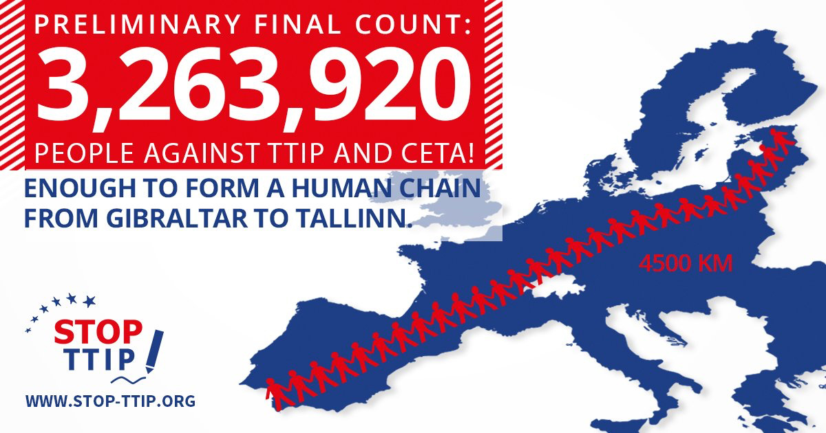 More than three million Europeans have sign a petition to stop the TTIP.