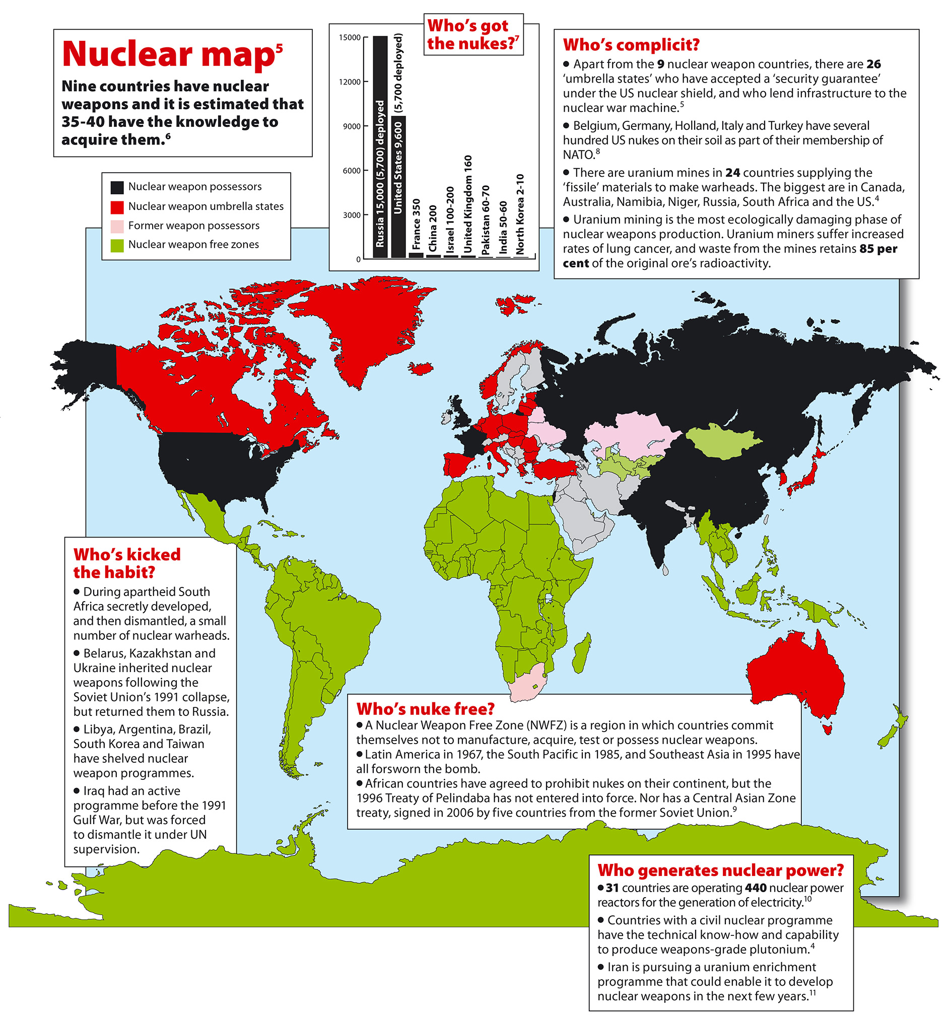 Nuclear weapons - the facts | New Internationalist